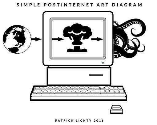 internet-diagram